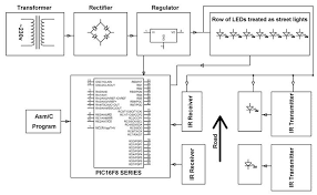 Solar Street Light Circuit Diagram by Street Light Controller On Detecting Vehicle Movement Led Projects