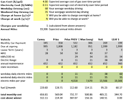 audi maintenance costs leasing a in vehicle total cost of ownership in