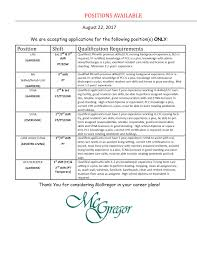 Resume To Job by Cleveland Nursing Home Independent Living Assisted Living