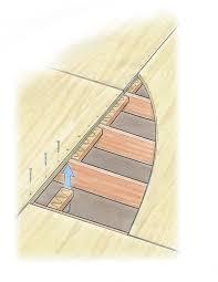 fix squeaky subfloor with blocking homebuilding
