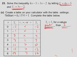 complete the table calculator section 4 1 solving linear inequalities using the addition