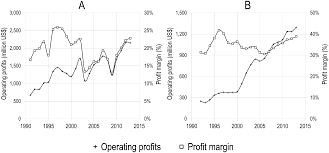 how to write publish a scientific paper pdf the oligopoly of academic publishers in the digital era png