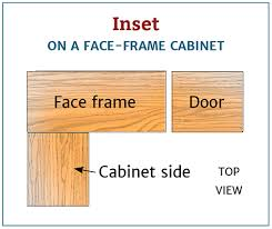 Types Of Cabinet Hinges For Kitchen Cabinets How To Choose The Right Hinges For Your Project Rockler How To