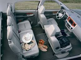 2006 dodge ram 1500 mega cab 2006 dodge ram mega cab 4x4 4 wheel road magazine