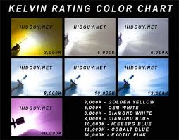 light bulb kelvin scale hid color chart hid light reviews headlight reviews