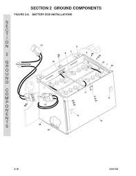 chinese four wheeler wiring harness wiring diagram byblank