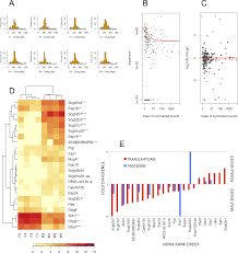 on the tear proteome of the house mouse mus musculus musculus in