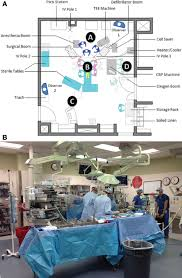 Operating Room Floor Plan Layout realizing improved patient care through human centered operating