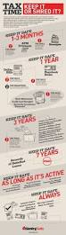 best 20 accounting and finance ideas on pinterest security