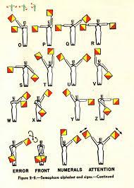 Nautical Code Flags Royal Signals Signalling Flags