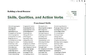 resume skills and abilities list exles of synonym resume synonyms cliffordsphotography com