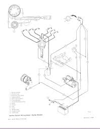 4 pole solenoid wiring diagram 12 volt relay wiring diagram 4 pole