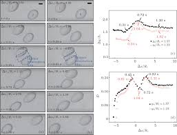 hydrodynamics of passing over motion during binary droplet