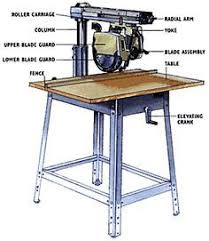 Craftsman Radial Arm Saw Table Craftsman Radial Arm Saw Recall Workshop Organization