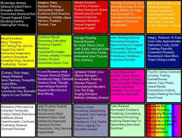 uncategorized spacious colors and mood chart marvelous mood