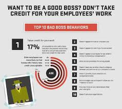 a survey shows employees absolutely when bosses do this