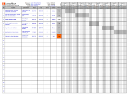 Project Planning Template Free by Translean Lean Templates U2013 Leanmap