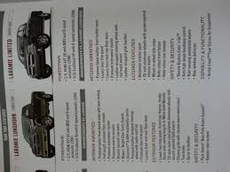 difference between dodge and ram difference between dodge challenger rt and srt8 car insurance info
