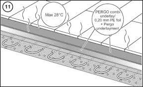 Anleitung Laminat Verlegen Pdf by Verlegung Mit Perfectfold 3 0 Laminat Pergo Floors For Real