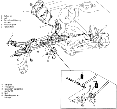 repair guides steering power steering gear and linkage