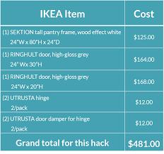 ikea kitchen cabinet price list 17 with ikea kitchen cabinet price