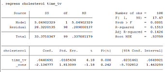 Linear Regression Table Linear Regression Analysis In Stata Procedure Output And
