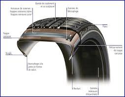chambre a aire voiture le pneu histoire d une invention