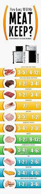 trucs et astuces cuisine de chef trucs et astuces cuisine de chef fresh 42 sheet infographics