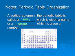 why is the periodic table called periodic periodic table what are the first two columns of the periodic