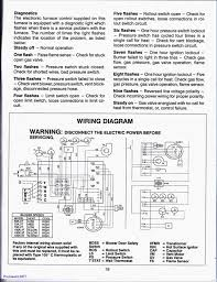 outstanding coleman evcon thermostat wiring diagram images