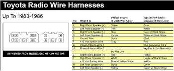 toyota stereo wiring diagram for radio with land cruiser