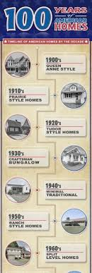 types of houses styles choosing shutters for your home architects architecture and house
