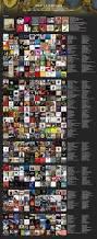 4chan Mu by Mu Mu Essential Mega Music 4chan