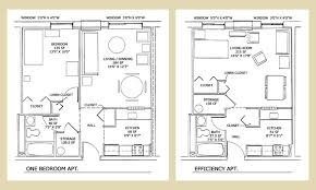What Is The Floor Plan Plans