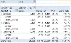 create an excel pivot table report using vba