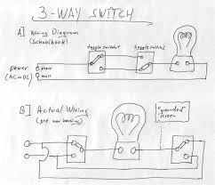 carling switch wiring diagram 3 pin single pole double throw