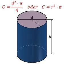fläche rohr zylinder berechnen fläche und volumen am zylinder