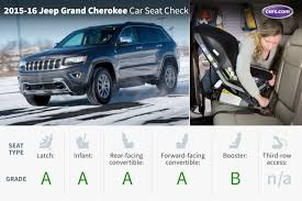 jeep grand cherokee 2016 2016 jeep grand cherokee car seat check news cars com