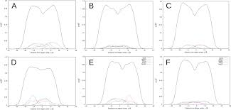pore structure and synergy in antimicrobial peptides of the