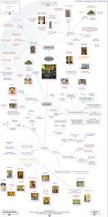 imagenes figurativas pdf historia del arte ies jorge juan san fernando