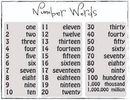 7 best images of printable number words 1 10 number words 1 10