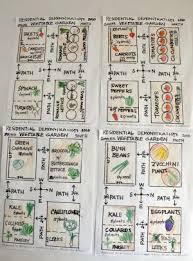 chic garden layout 17 best ideas about vegetable garden layouts on