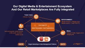 alibaba target market ceo zhang extols alibaba s platform power alizila com