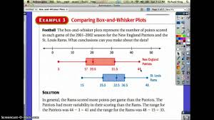 lesson 3 4 box and whisker plots youtube