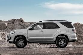 toyota desktop site new toyota fortuner desktop background 4737 download page