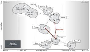 ezgo workhorse gas wiring diagram c800 ezgo wiring diagrams