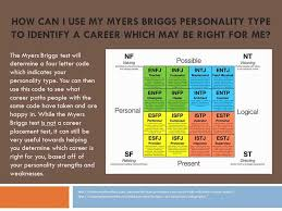 oakland university career services myers briggs personality test