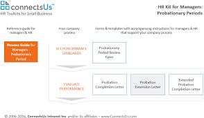 Confirmation Extension Letter Format probation peiod extension letter template connectsus hr