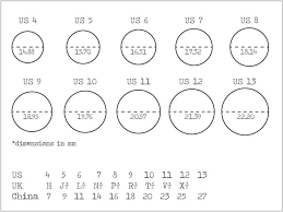 wedding ring sizes ring size chart online the easy method to our exact ring