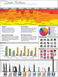 infographic cv u0027s worth a thousand words and more
